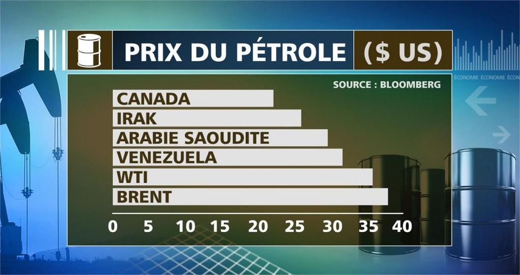 petrolle