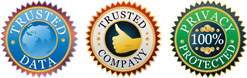 Trusted data and privacy protection - FreeServers.com TOS