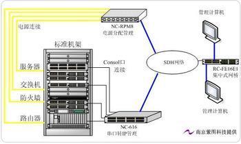 FBs-CBEH 远程维护软件