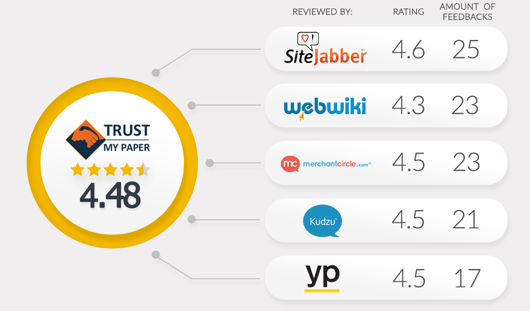 Trustmypaper overall review of 2016