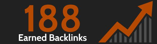 188 Earned Backlinks Case Study