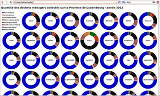 Quantité des déchets ménagers collectés sur la Province de Luxembourg - année 2012