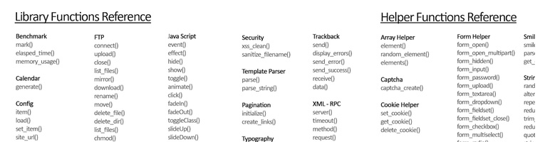 codeigniter_cheatsheet_code
