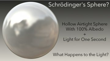 Hollow Airtight Sphere With 100% Albedo: Ask the Expert Question