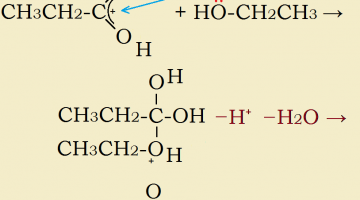 Organophosphates – Better Living through Chemistry?