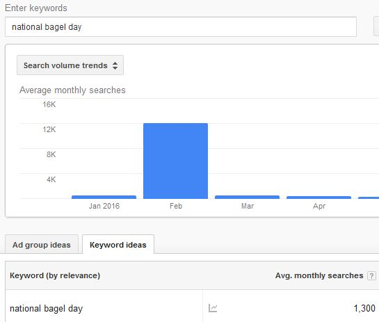 national bagel day search volume