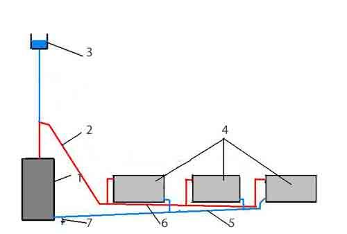 Двухтрубная схема водяного отопления частного дома с нижней разводкой