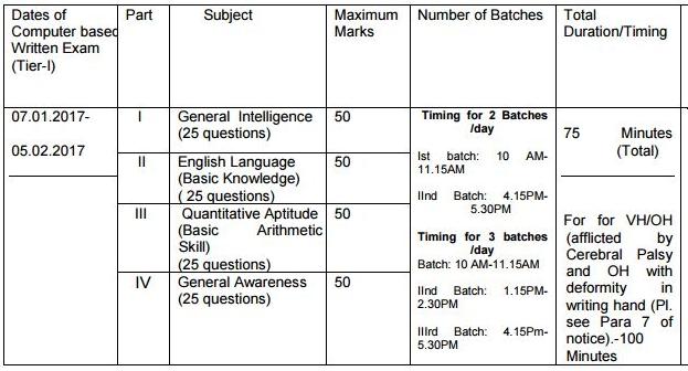 Complete Scheme of Written Exam