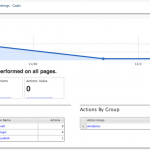 Track an unlimited number of custom site actions. Actions can be grouped and assigned values.