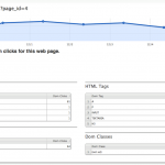 Track clicks on all DOM elements on your web pages.