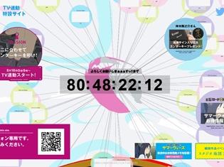 アニメ映画『サマーウォーズ』×「金曜ロードSHOW!」のTV連動特設サイトが開設! 放送中に何かが起こる……!?