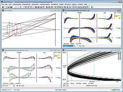 simulation of tolerances: OPD and longitudinal chromatic aberration