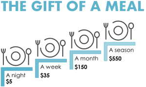 gift-of-meal