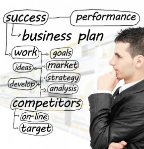 Strategic Business Plan for Startup