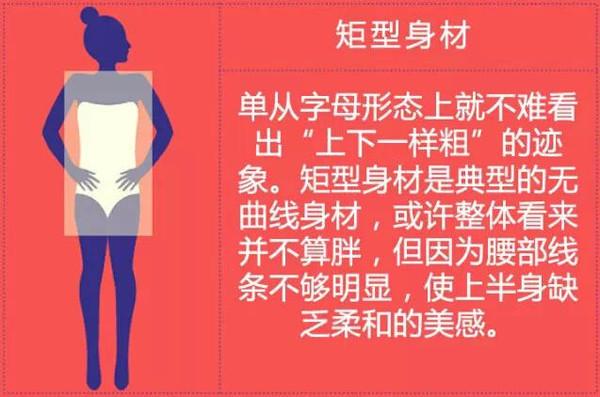 南京个人形象设计穿衣搭配 思思老师教您各类体型与穿衣的时尚搭配