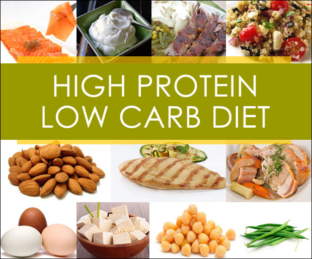 Complete List of Low Carb Diet Foods to Avoid and to Take