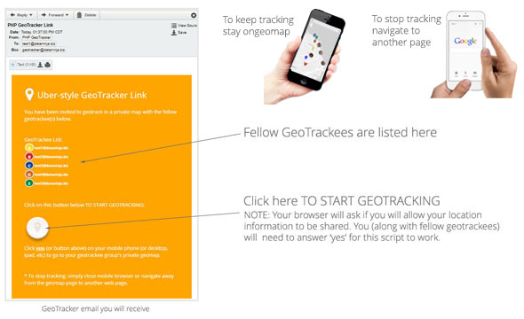 graphic of how the geotracking tech works