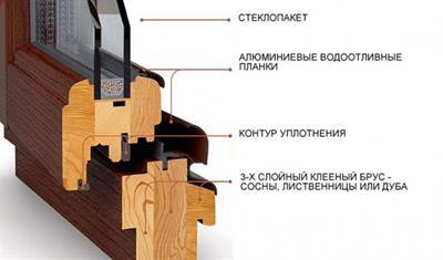 деревянные евроокна краснодар