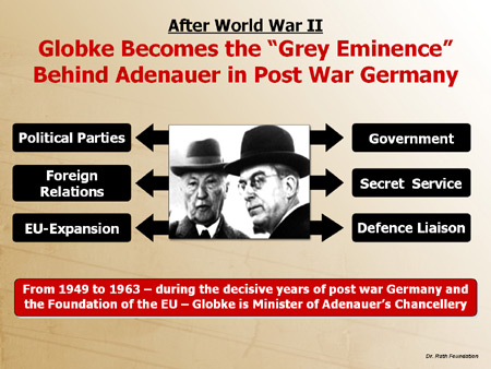 "After World War II: Globke Becomes the ""Grey Eminence"" Behind Adenauer in Postwar Germany"