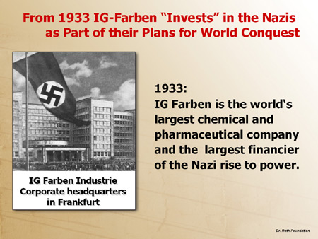 "From 1933 IG Farben ""Invests"" in the Nazis as Part of their Plans for World Conquest"