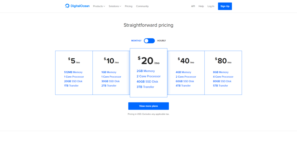 DigitalOcean Hosting Review
