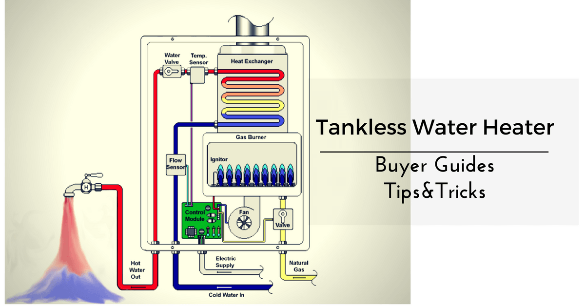 Best Tankless Water Heater Reviews