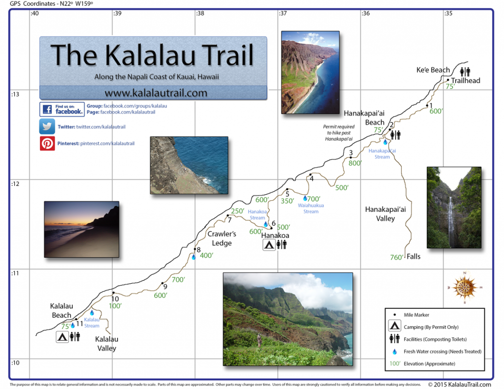 Kalalau Trail Map
