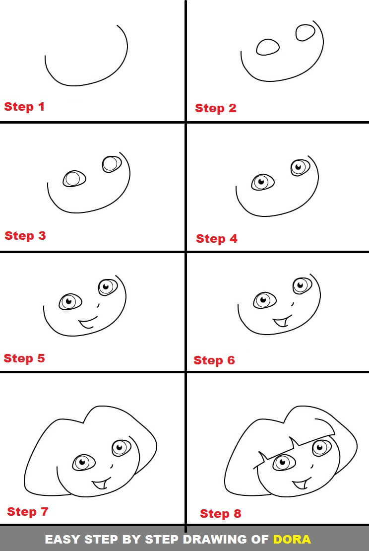 Easy step by step drawings of Dora