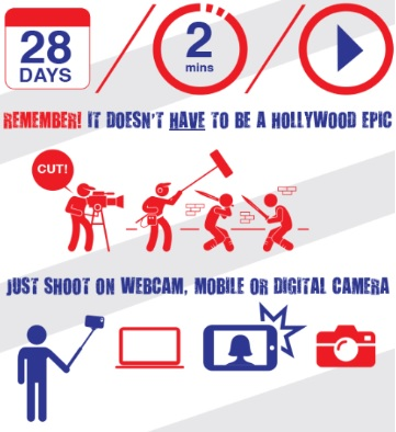 How to make your AmeriCamp video