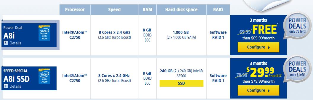 1&1 Dedicated Servers