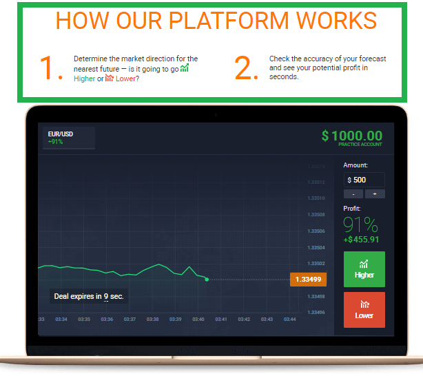IQ Option Review Features