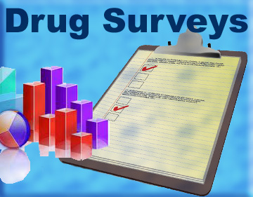 Drug Surveys