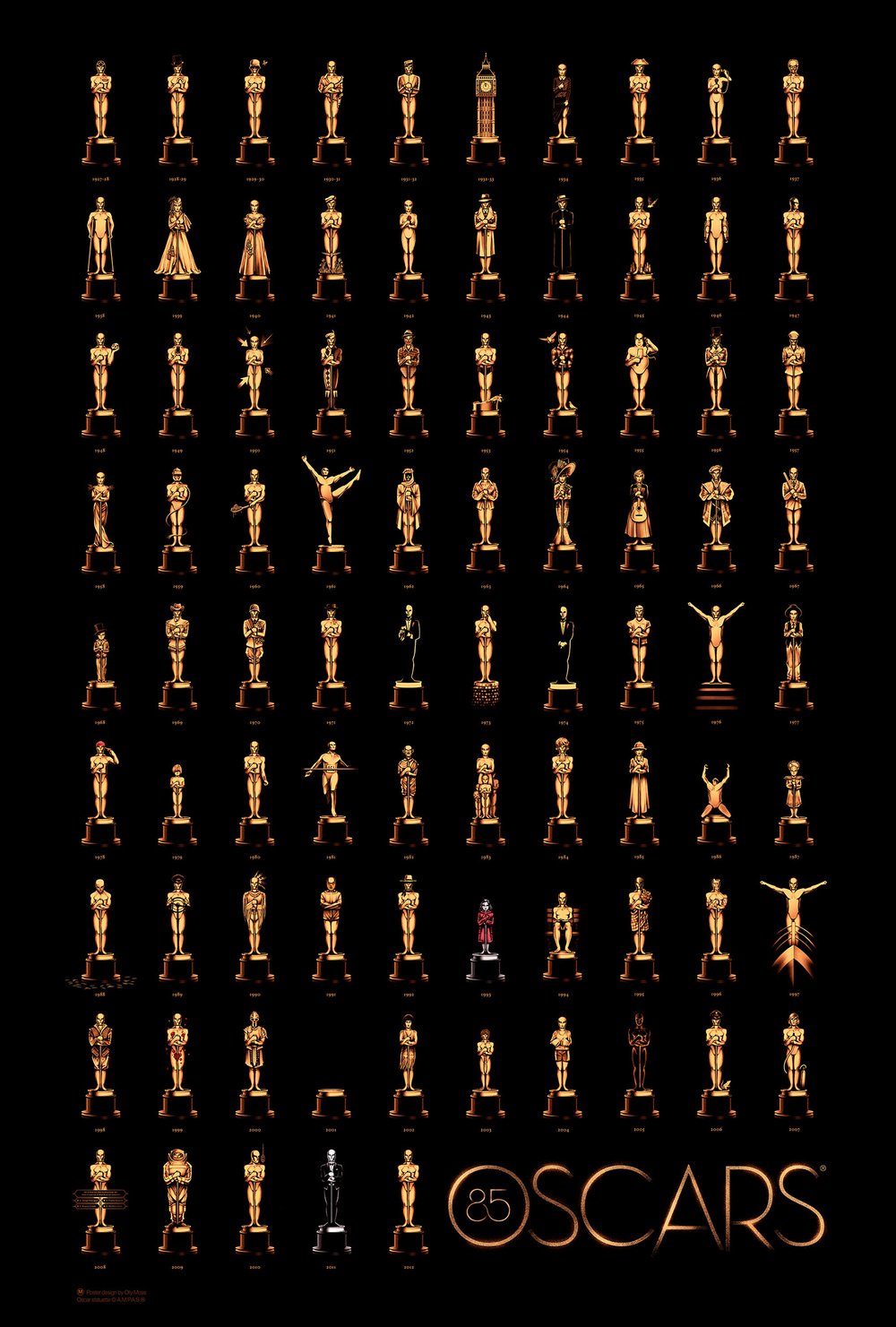 Official '85 Years of Oscars' poster for the 85th Academy Awards by Olly Moss for The Academy and Gallery 1988