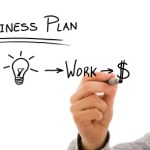 12 Steps To Become Successful Entrepreneur