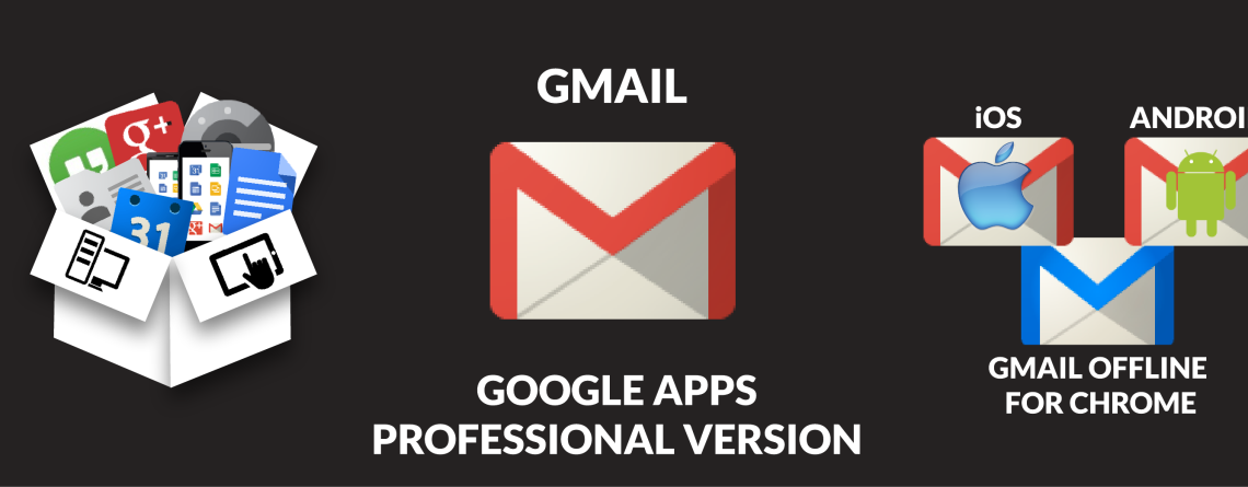 Upgrade to Gmail Professional