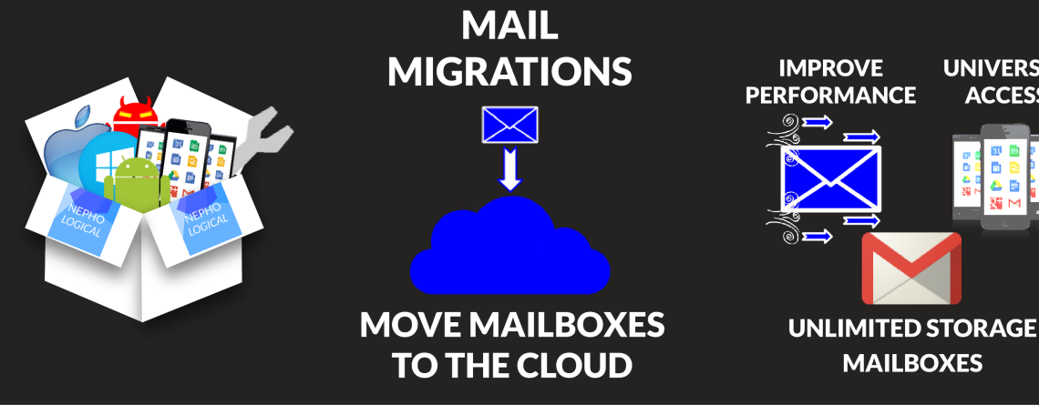 Mail migrations
