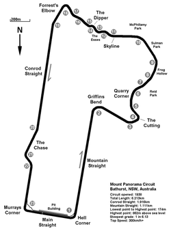 250px-Mount_Panorama_Circuit_Map_Overview.PNG