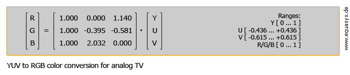 YUV to RGB color conversion for analog TV