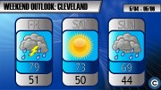 On-and-off periods of storms, sun with eventual cooldown this weekend in Northeast Ohio: Weather forecast