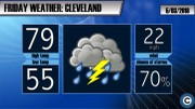 Warm start, cooler evening with 'slight risk' for severe storms: Cleveland, Akron Friday weather
