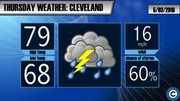 Temperatures nearing 80s again, small threat for severe storms: Cleveland, Akron Thursday weather