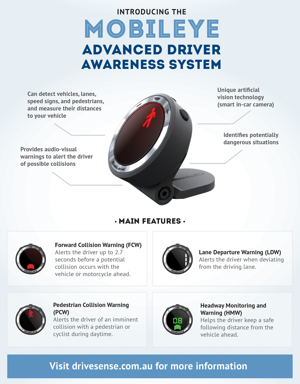 Mobileye - Advanced Driver Awareness System