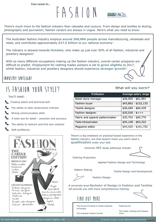 Fashion career fact sheet
