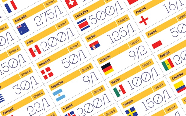 World Cup 2018 sweepstake kit: Download and print yours