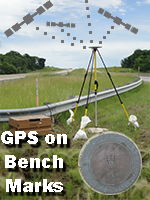 GPS on Bench Marks link