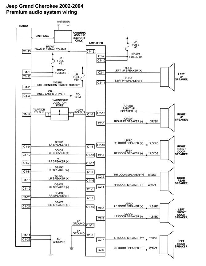 radio_systemdiag1 jeep grand cherokee wj stereo system wiring diagrams John Deere Solenoid Wiring Diagram at sewacar.co