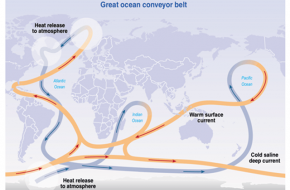 Gulf Stream currents at their weakest level in 1,600 years: Study