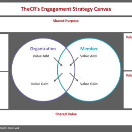 TheCR Engagement Strategy Canvas