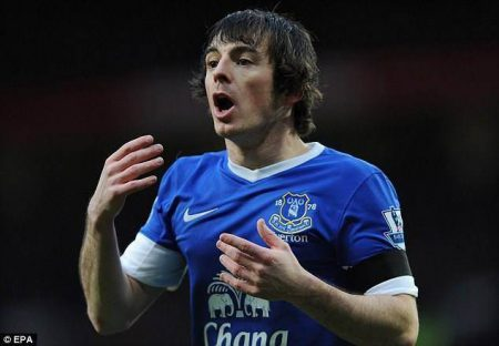 Baines hairstyle