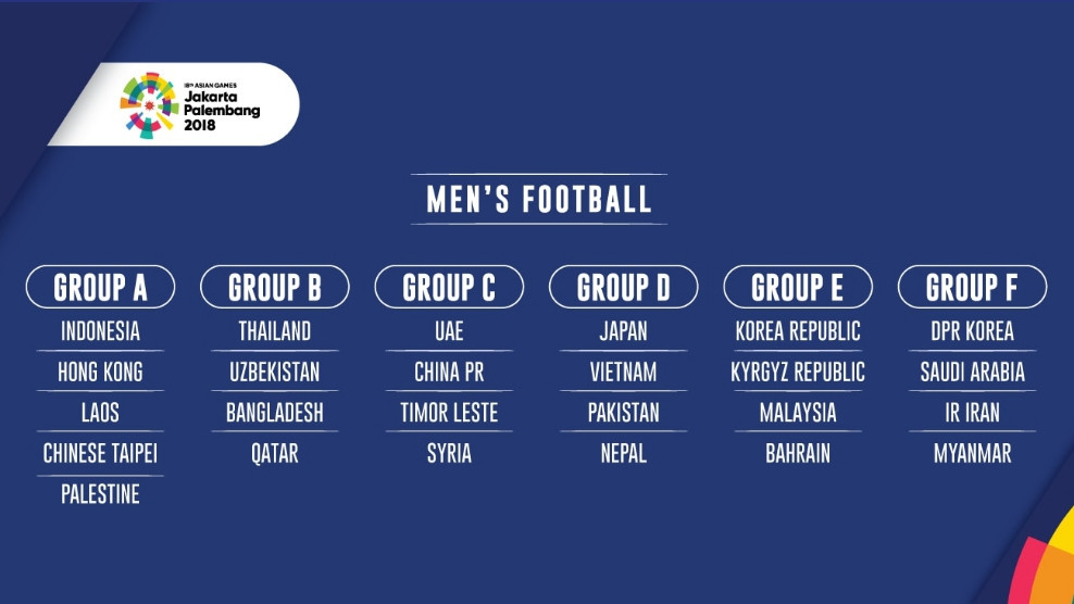 The United Arab Emirates have now been moved into Group C for the Asian Games men's football tournament following another redraw after Iraq's withdrawal earlier this week ©AFC